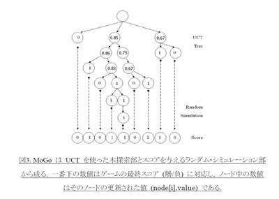 Ucttree