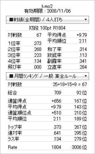 Tenhou_prof_20080519